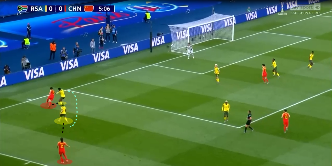 FIFA Women's World Cup 2018/19 Tactical Analysis: South Africa vs China