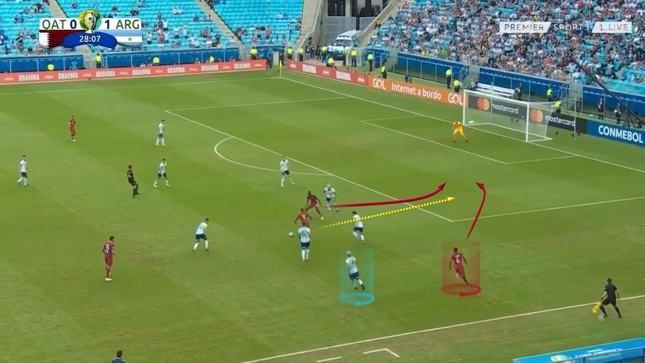 Copa América 2019 Tactical Analysis: Qatar v Argentina