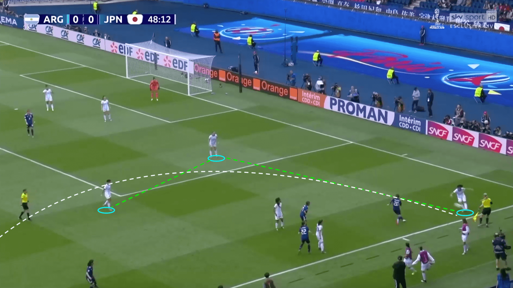 FIFA Women's World Cup 2019 Tactical Analysis: Argentina vs Japan