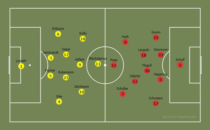 FIFA Women's World Cup 2019 Tactical Preview: Germany vs Sweden