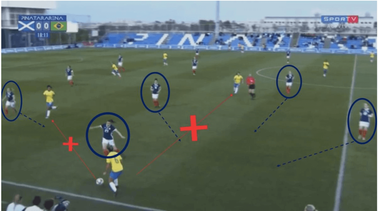 FIFA Women's World Cup 2019 Tactical Preview: Japan vs Scotland