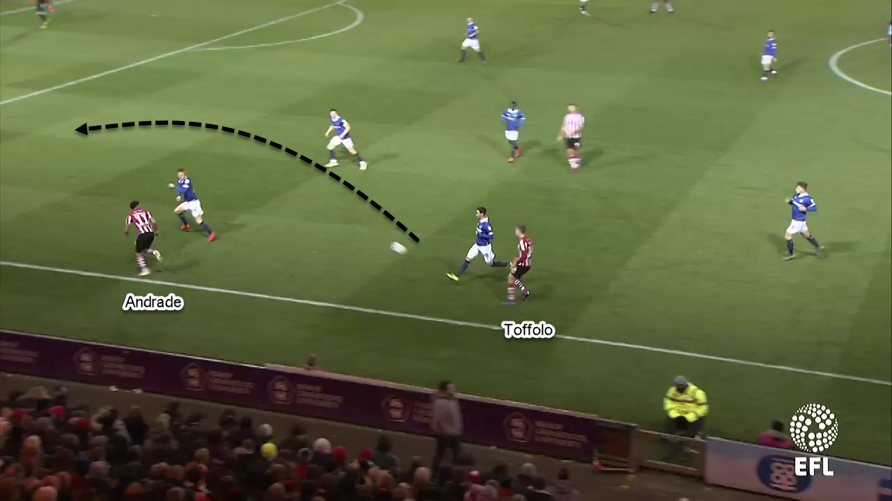 EFL League Two 2018/19 tactical analysis: Danny Cowley at Lincoln City
