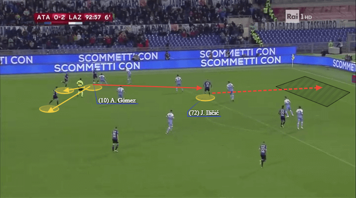 Atalanta 2019/20: Season Preview - scout report - tactical analysis tactics