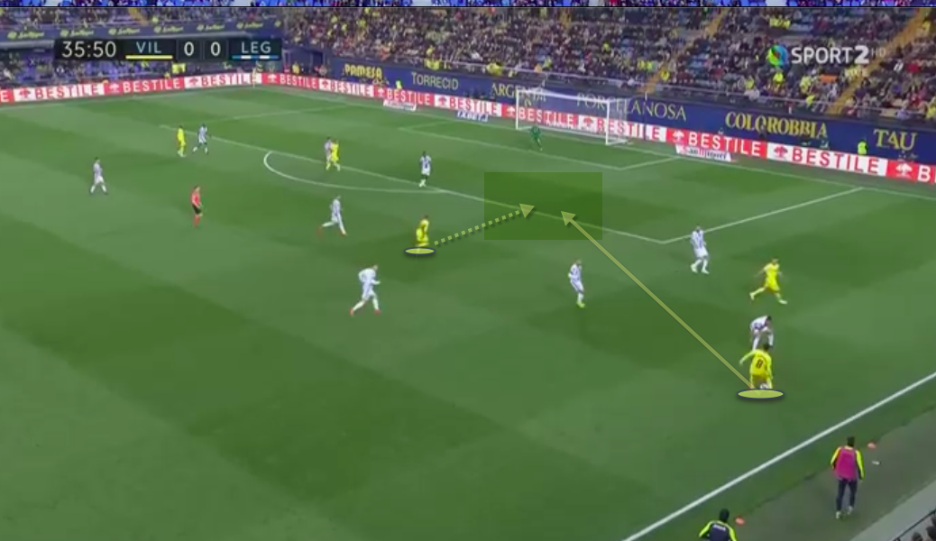 Pablo Fornals 2018/19 - Scout Report Tactical Analysis Tactics