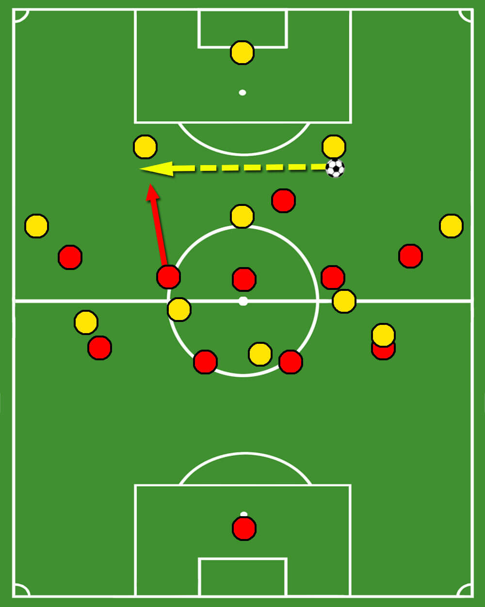 Coaching: Different pressing varieties in a 4-3-3 system - tactical analysis tactics