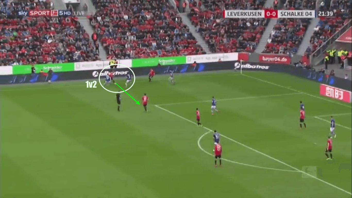 Julian Brandt 2018/19 - scout report tactical analysis tactics