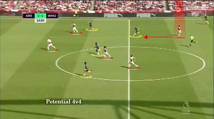 Alex Iwobi 2018/19 - scout report - tactical analysis tactics