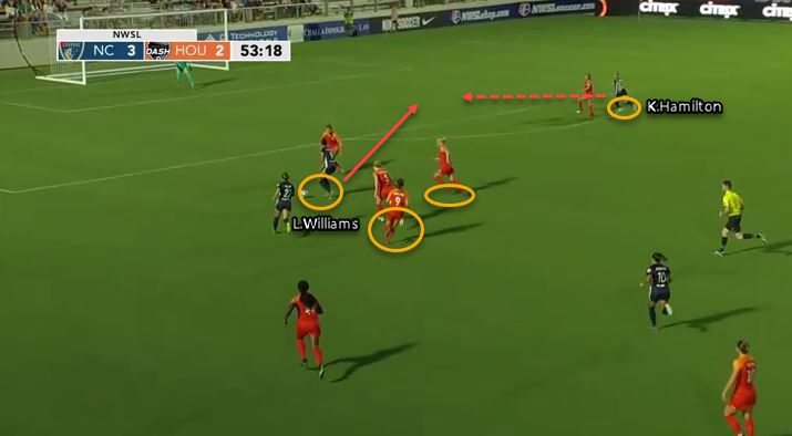 Lynn Williams 2019 - scout report- tactical analysis tactics