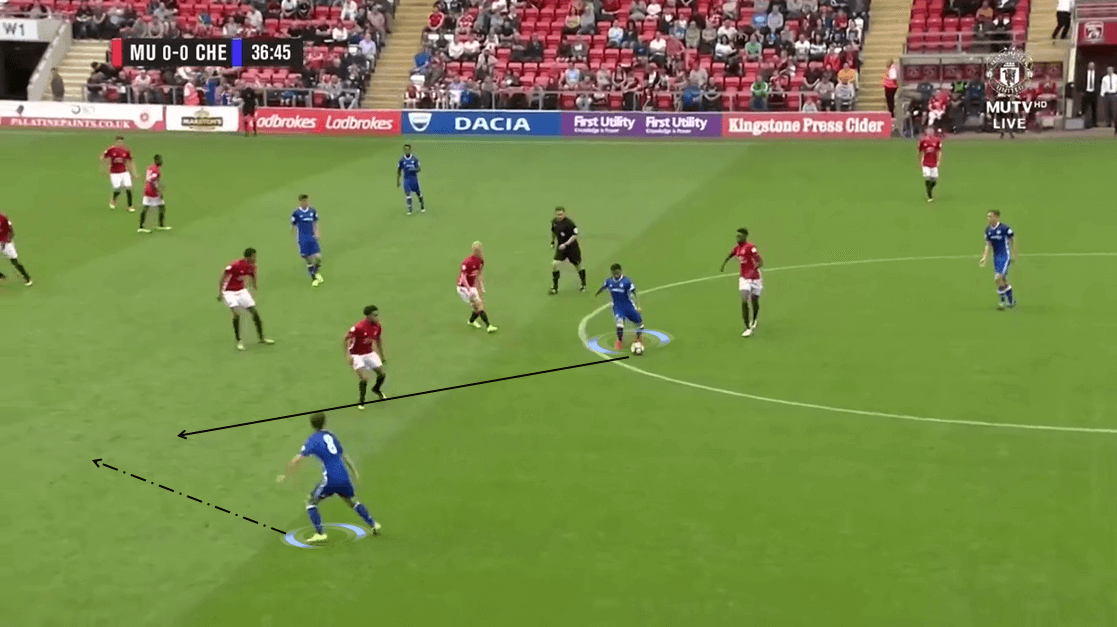 Jay Dasilva 2018/19 - Scout Report - Tactical analysis tactics