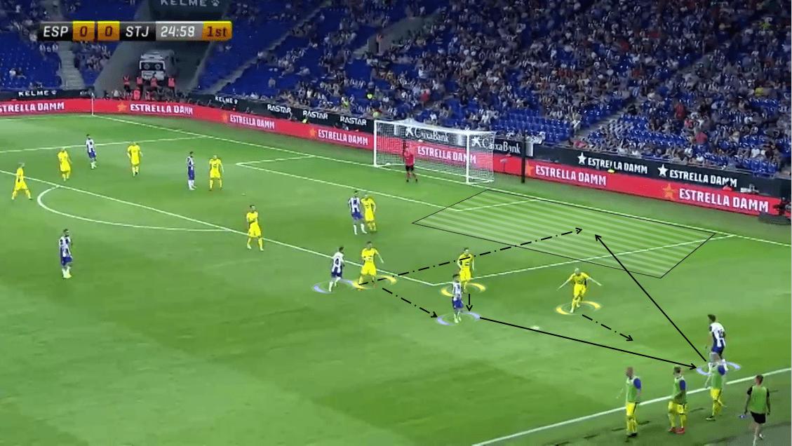 UEFA Europa League 2019/20: RCD Espanyol vs Stjarnan - Tactical Analysis Tactics
