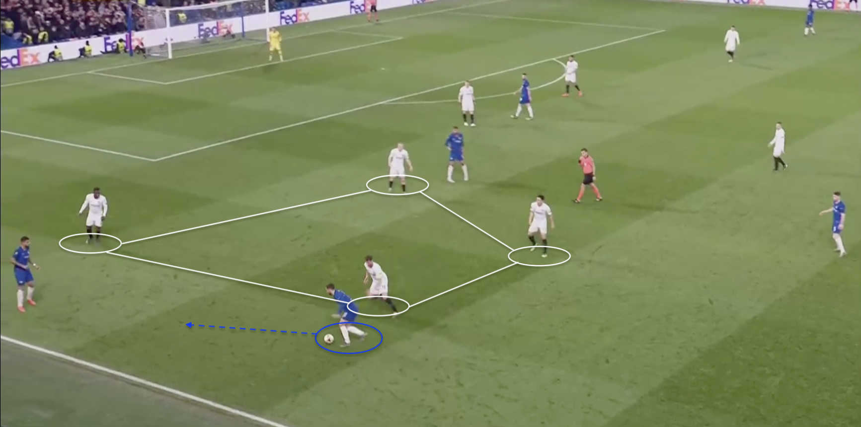 Chelsea 2019/20: Season preview - scout report - tactical analysis tactics