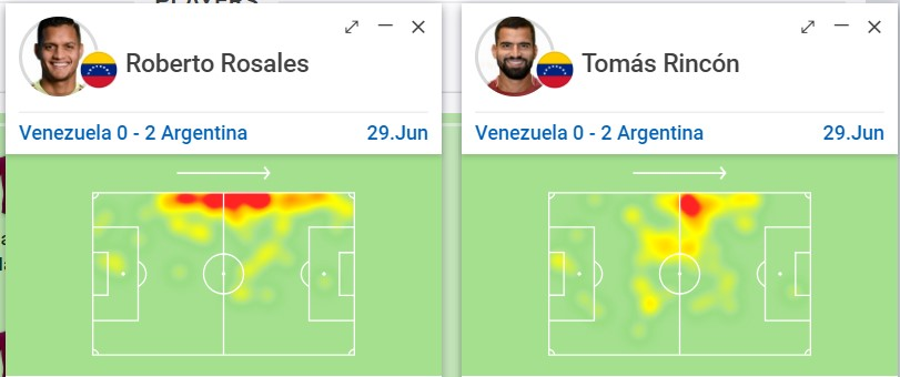 Copa America 2019: Venezuela vs Argentina - tactical analysis tactics
