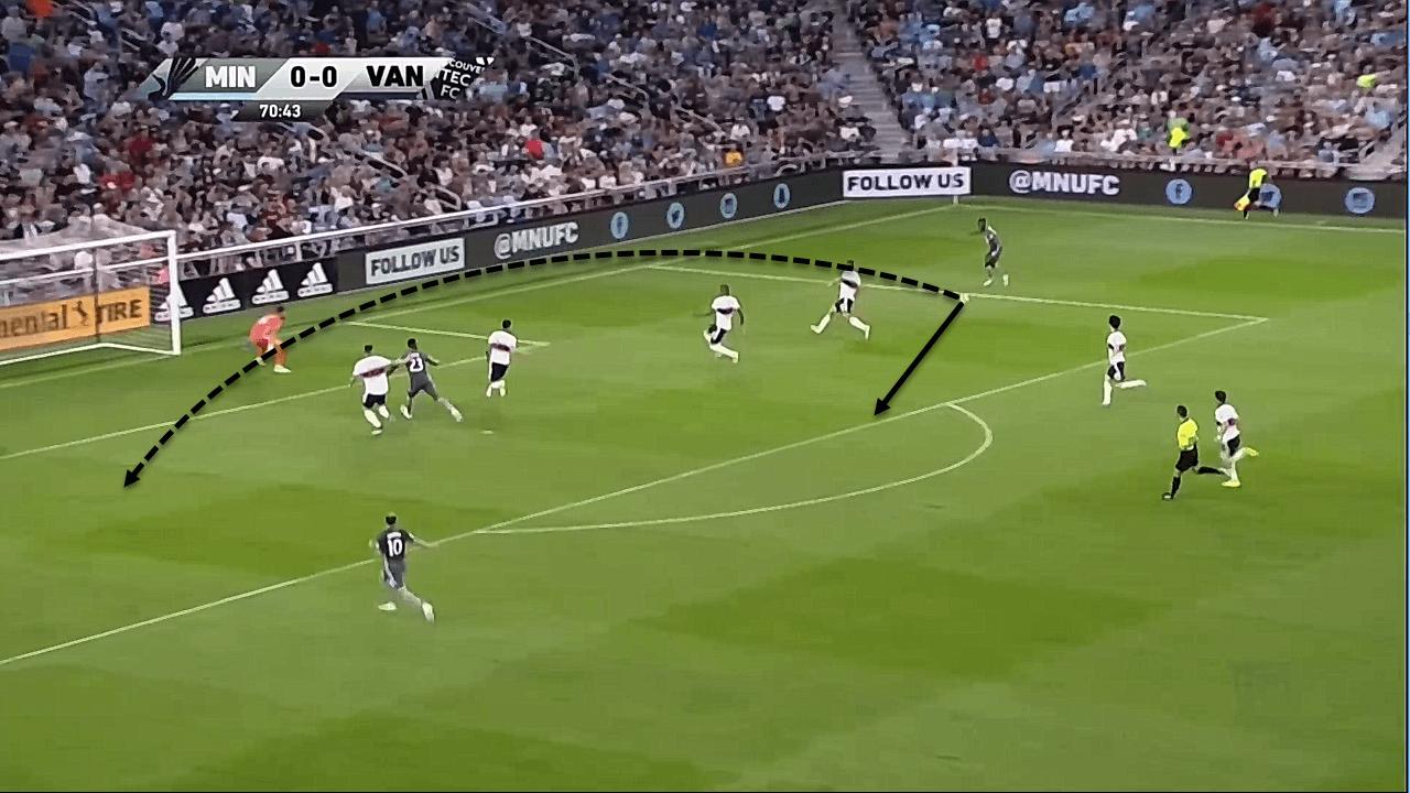 MLS 2019: Minnesota United vs Vancouver Whitecaps - tactical analysis tactics