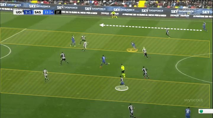 Recruitment Analysis 2019/20: Sampdoria - tactical analysis tactics