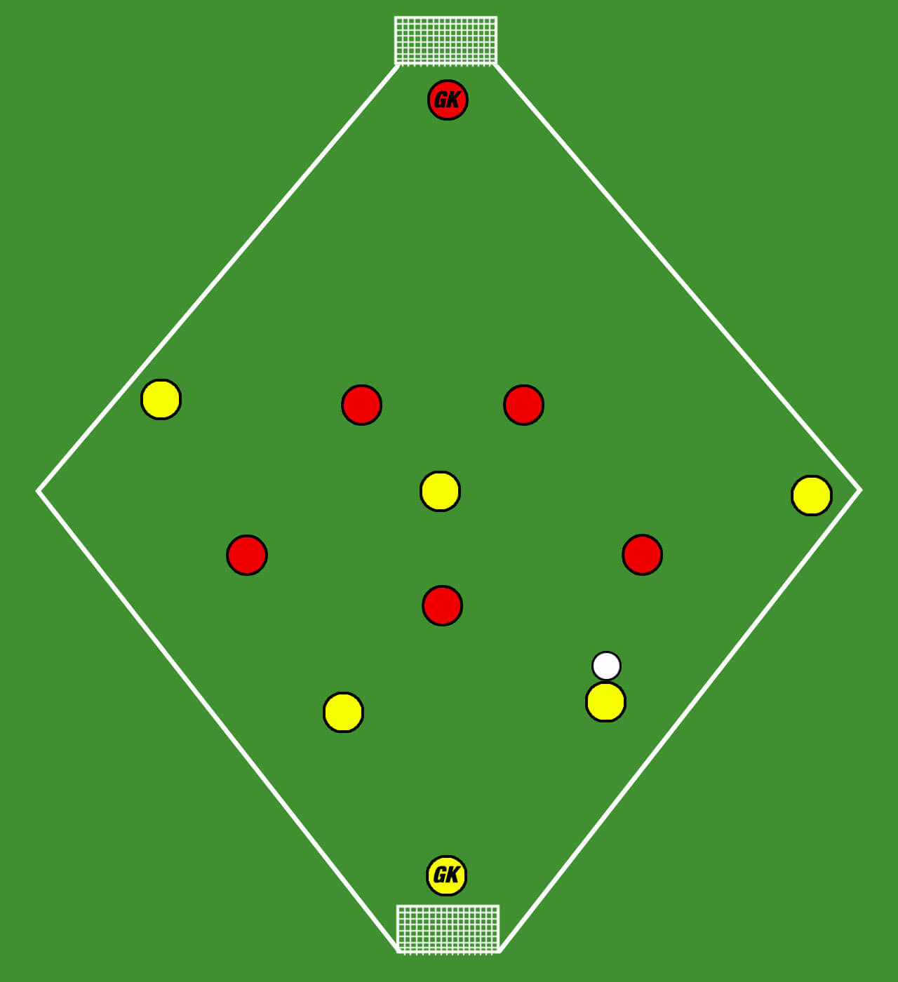 Coaching: The usage of different pitch shapes in football training tactics