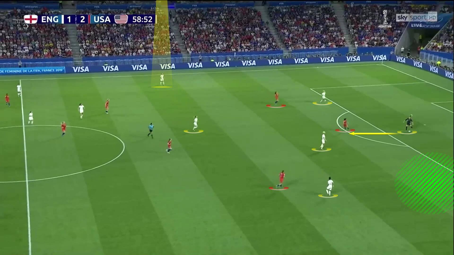 FIFA Women's World Cup 2019: England - tactical analysis tactics statistics