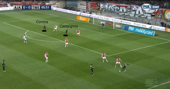 Alfred Schreuder at Hoffenheim 2019/20 - tactical analysis tactics