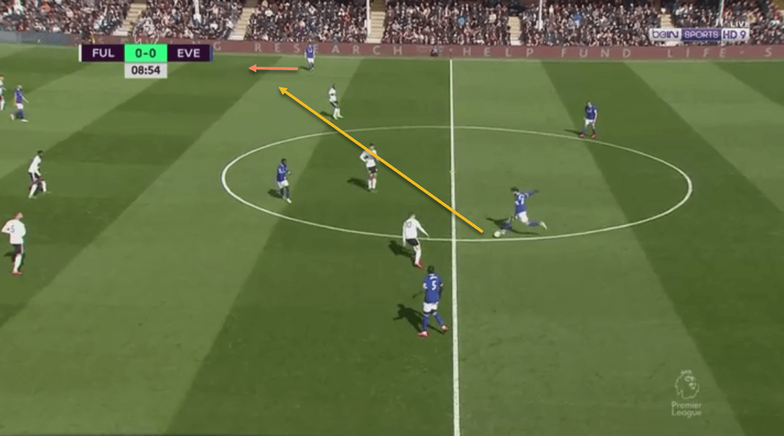 Andre Gomes 2018/19 Scout Report Tactical Analysis Tactics