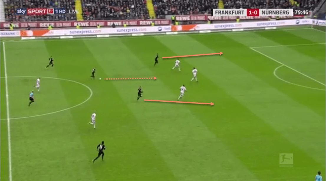 Sebastien Haller 2018/19 Scout Report Tactical Analysis Tactics