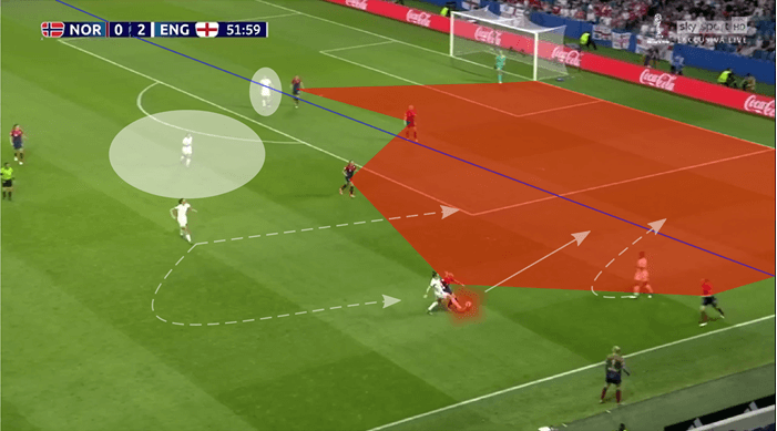 FIFA Women's World Cup 2019: England vs USA - tactical analysis tactics