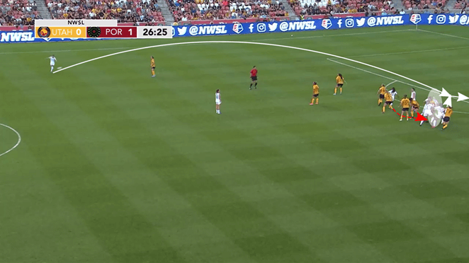 NWSL 2019: Utah Royals vs Portland Thorns - tactical analysis tactics