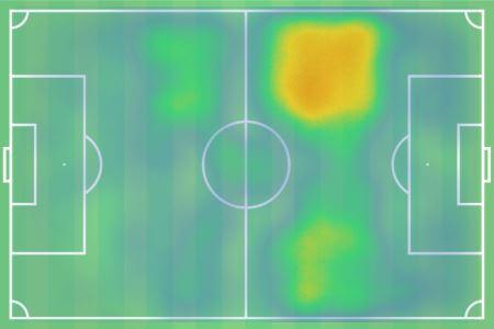 Rade Krunic 2018/19 - scout report - tactical analysis tactics