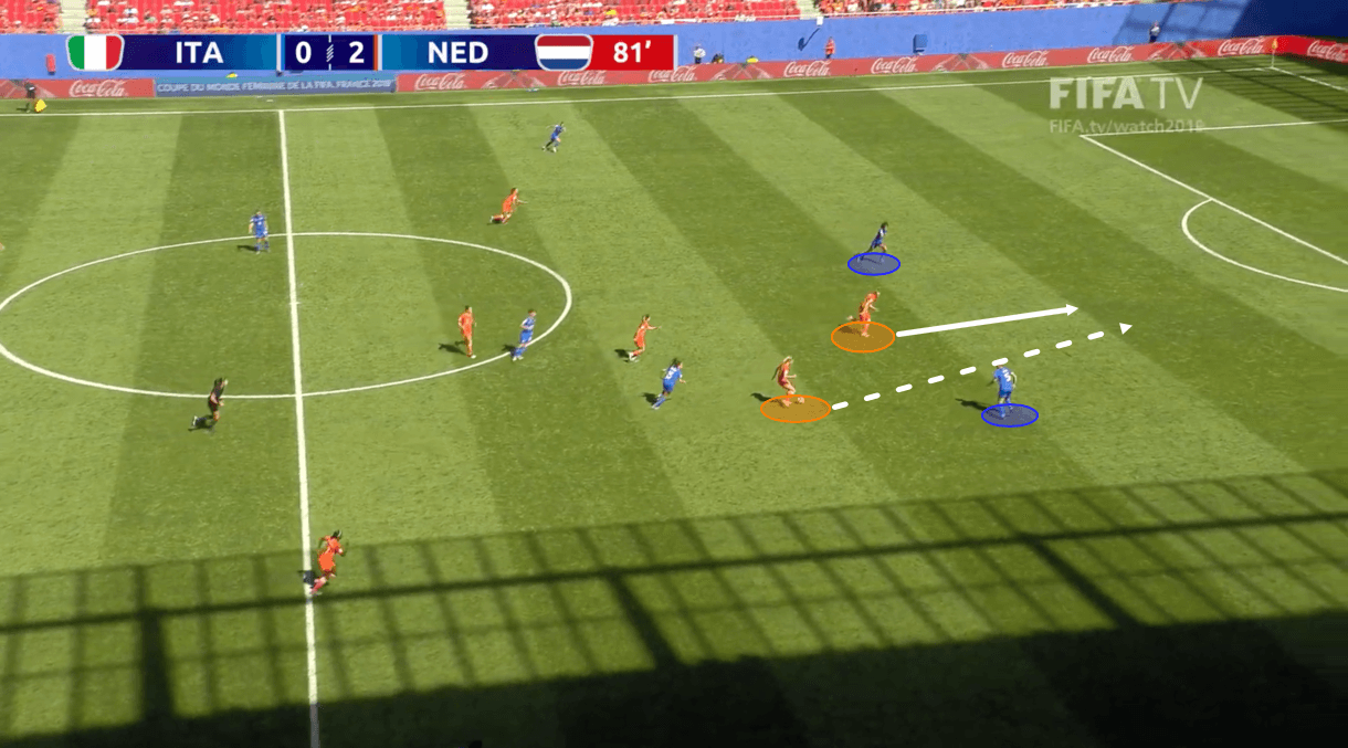FIFA Women's World Cup 2019: Netherlands vs Sweden – tactical preview tactics