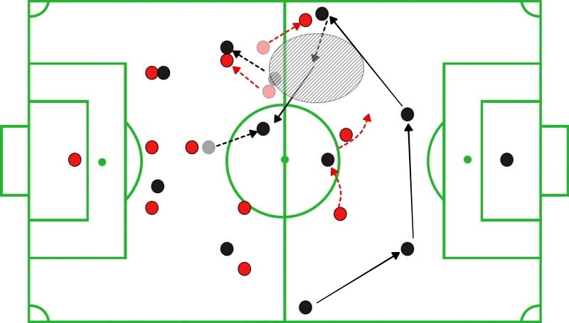 MLS 2019: Philadelphia Union vs Chicago Fire - tactical analysis tactics