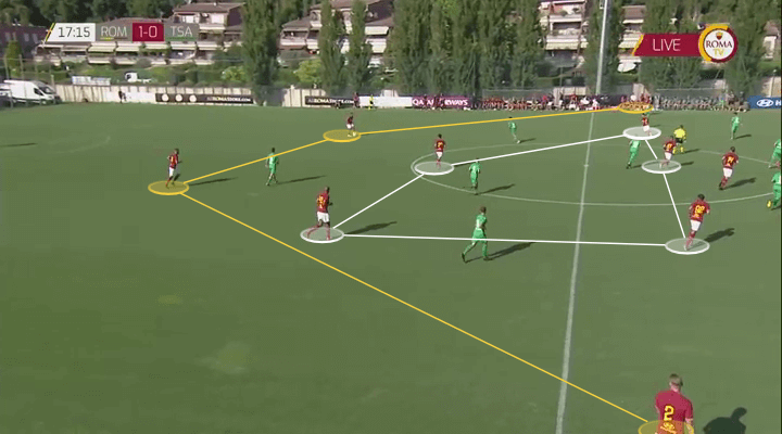 Roma 2019/20: Season Preview - scout report - tactical analysis tactics