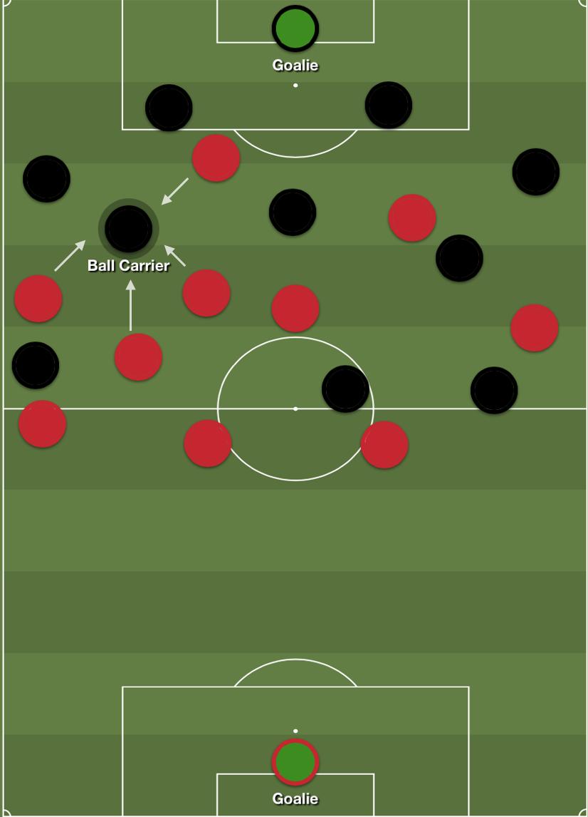 Sepp van de Berg 2018/19 - scout report - tactical analysis tactics