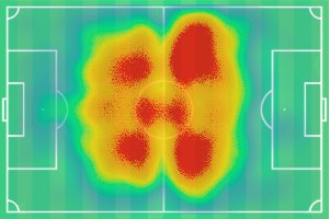 Borussia Dortmund 2019/20: season preview - scout report - tactical analysis tactics