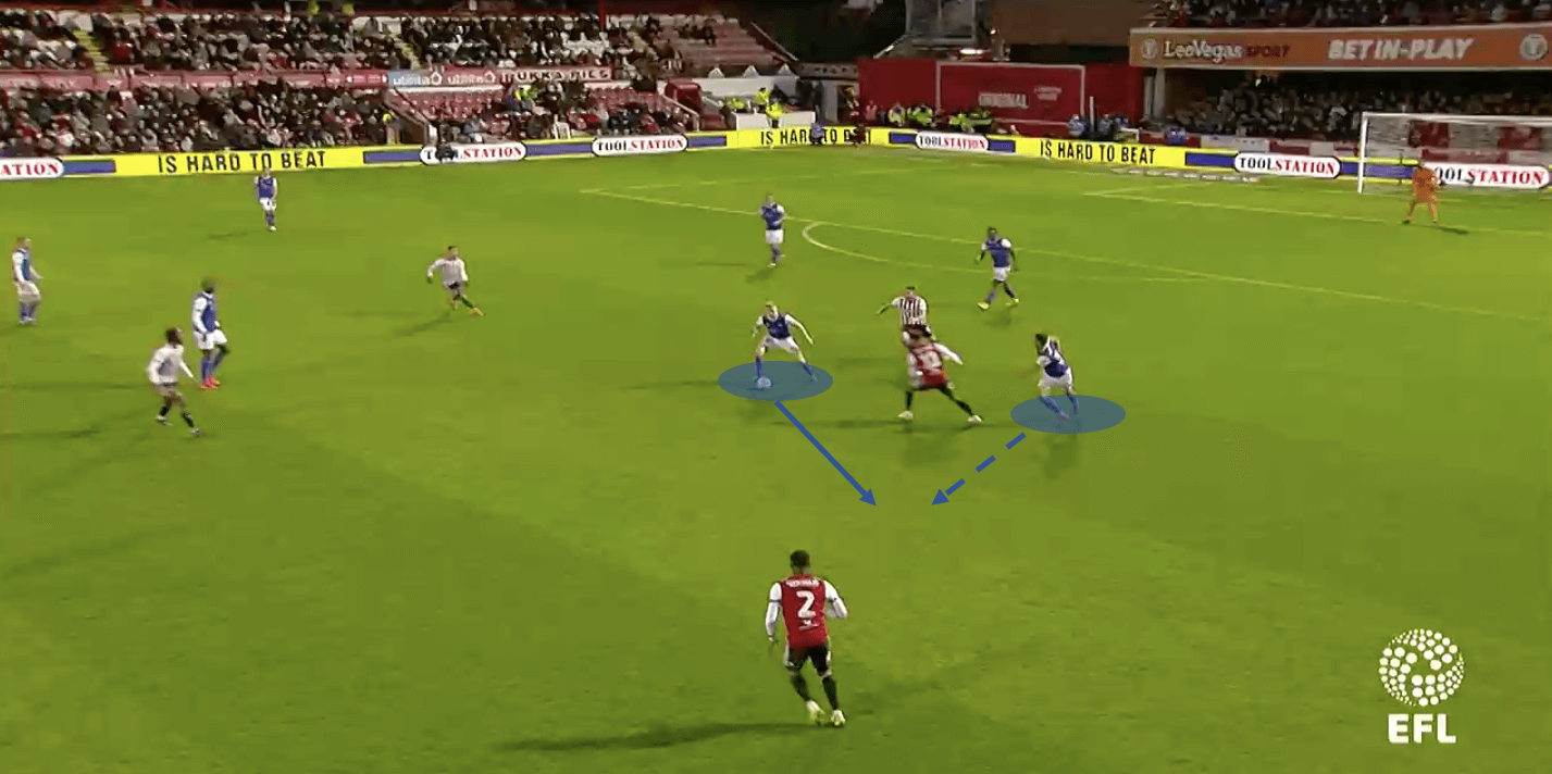 Flynn Downes 2018/19 - scout report tactical analysis tactics
