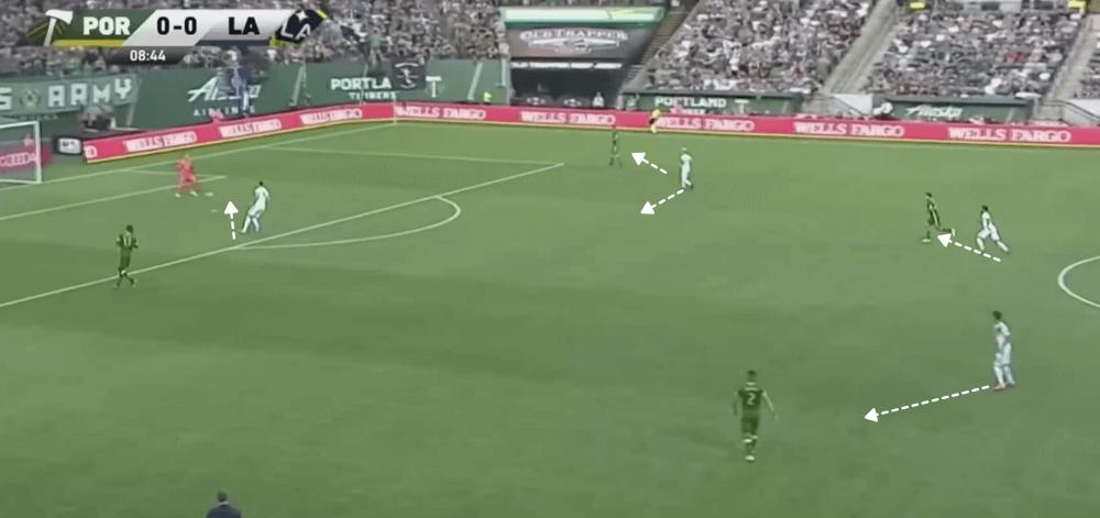 MLS 2019: Portland Timbers vs LA Galaxy - tactical analysis tactics