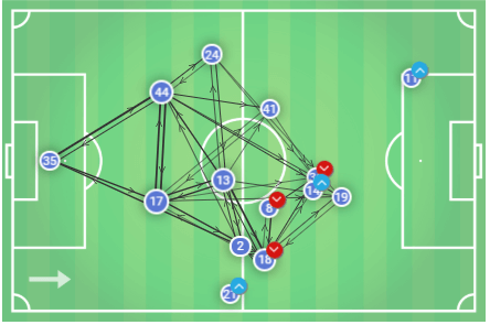 Schalke 2018/19- Season preview-scout report- tactical analysis-tactics