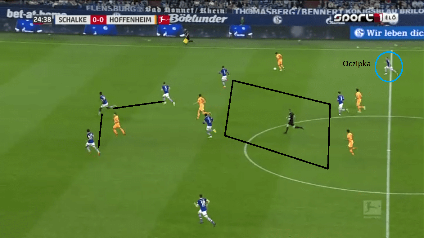 Schalke 2018/19- Season preview-scout report- tactical analysis-tactics
