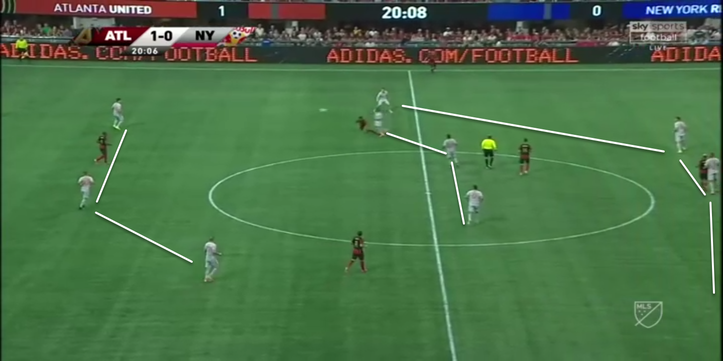 MLS 2019: Atlanta United vs New York Red Bulls - Tactical Analysis tactics