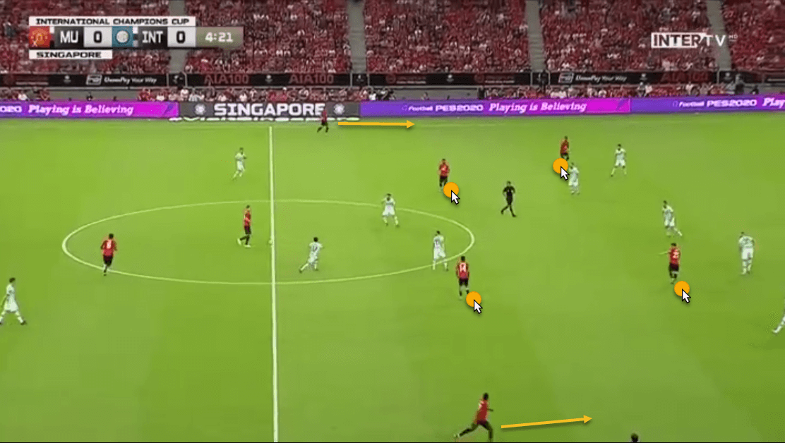 Manchester United 2019/20 Season Preview Scout Report Tactical Analysis Tactics