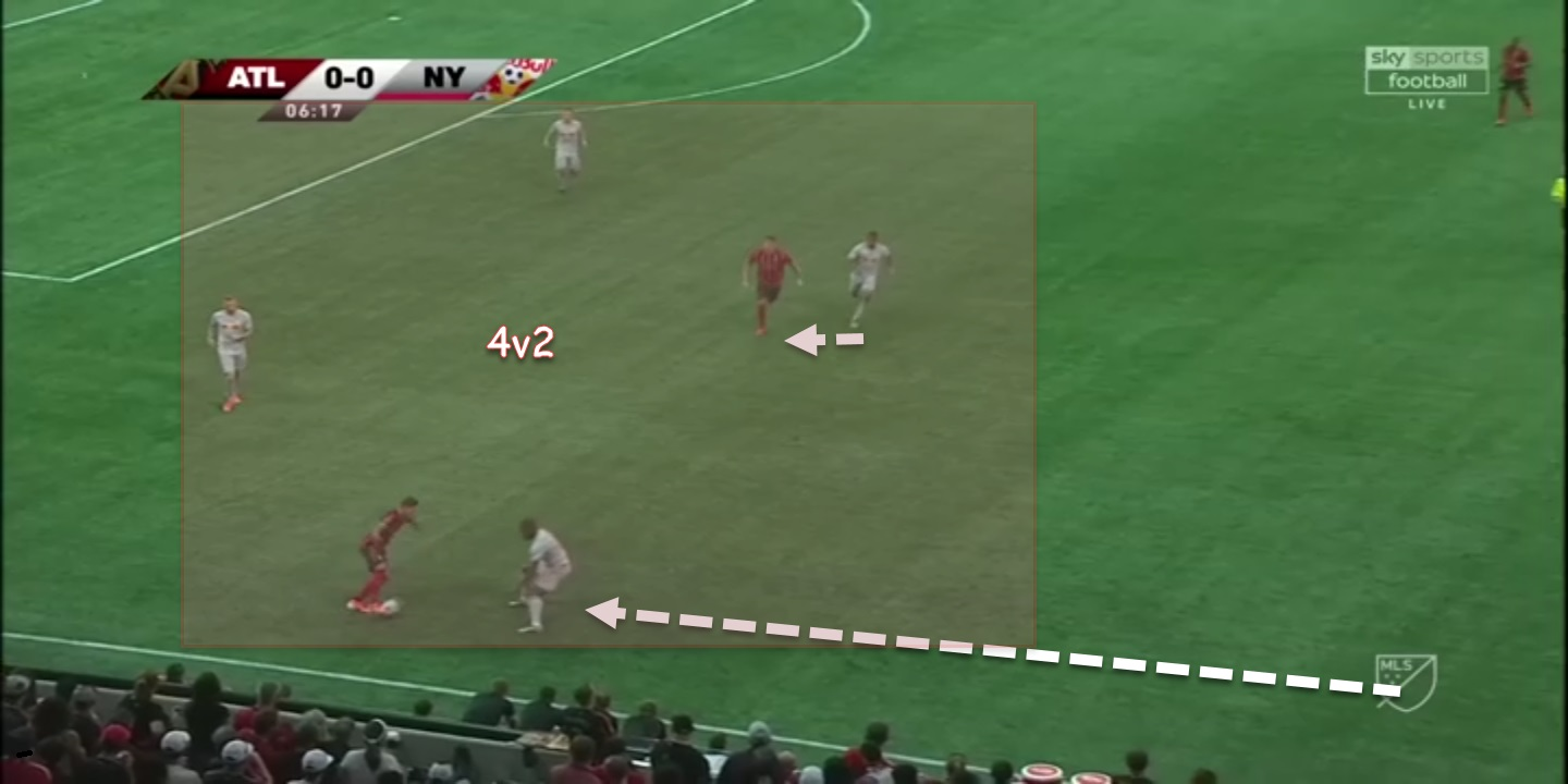 MLS 2019 Tactical Analysis: Atlanta United vs New York Red Bulls
