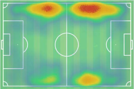 Atalanta 2019/20: Season Preview - scout report - tactical analysis tactics