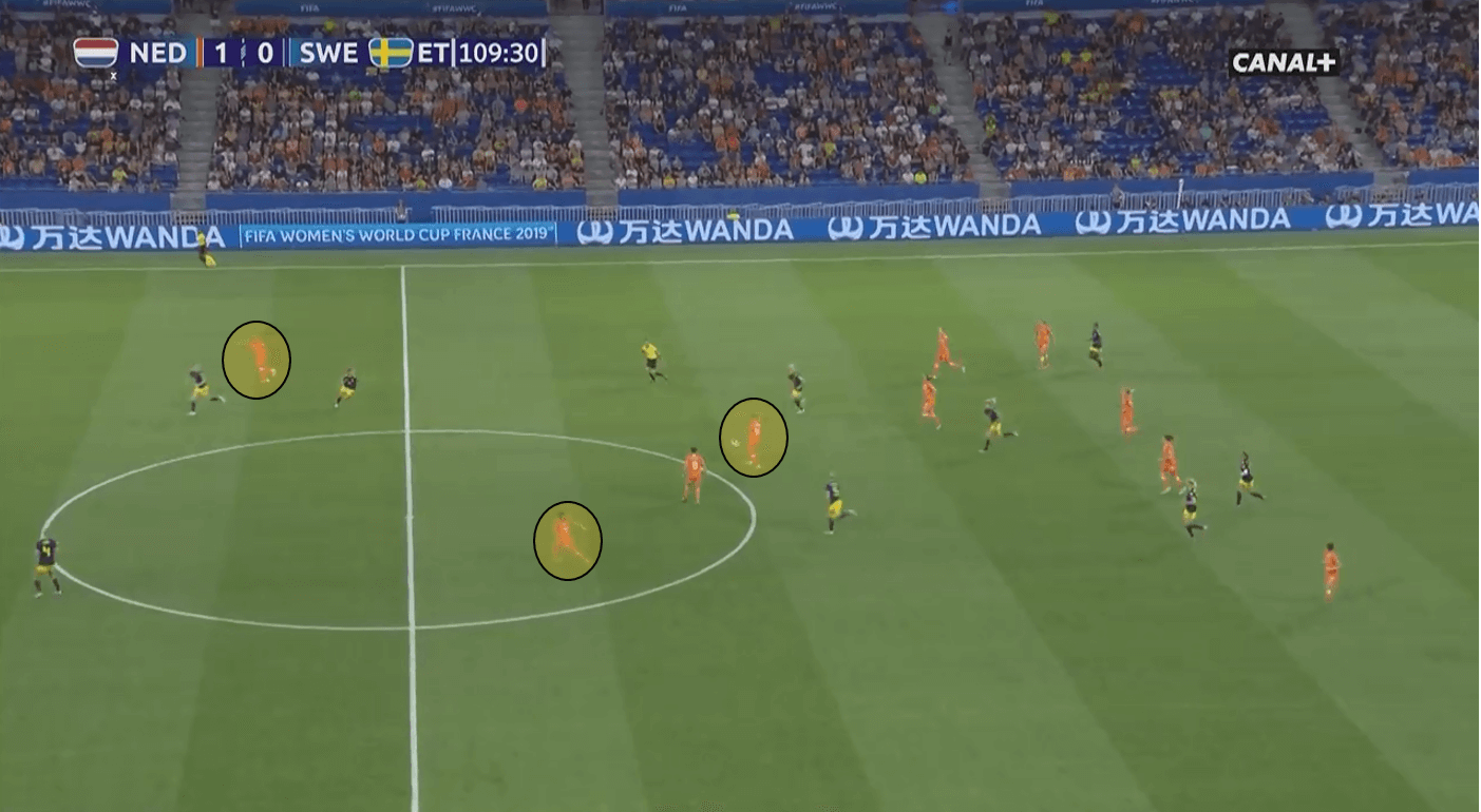 FIFA Women's World Cup 2019: USA vs Netherlands - Tactical Preview Tactics
