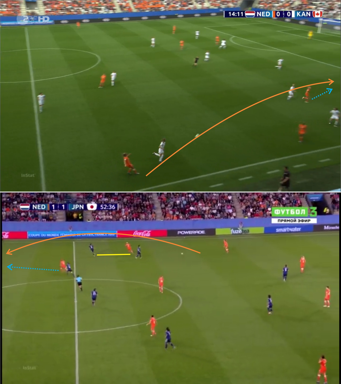 FIFA Women's World Cup 2019: Netherlands vs Sweden – tactical analysis tactics