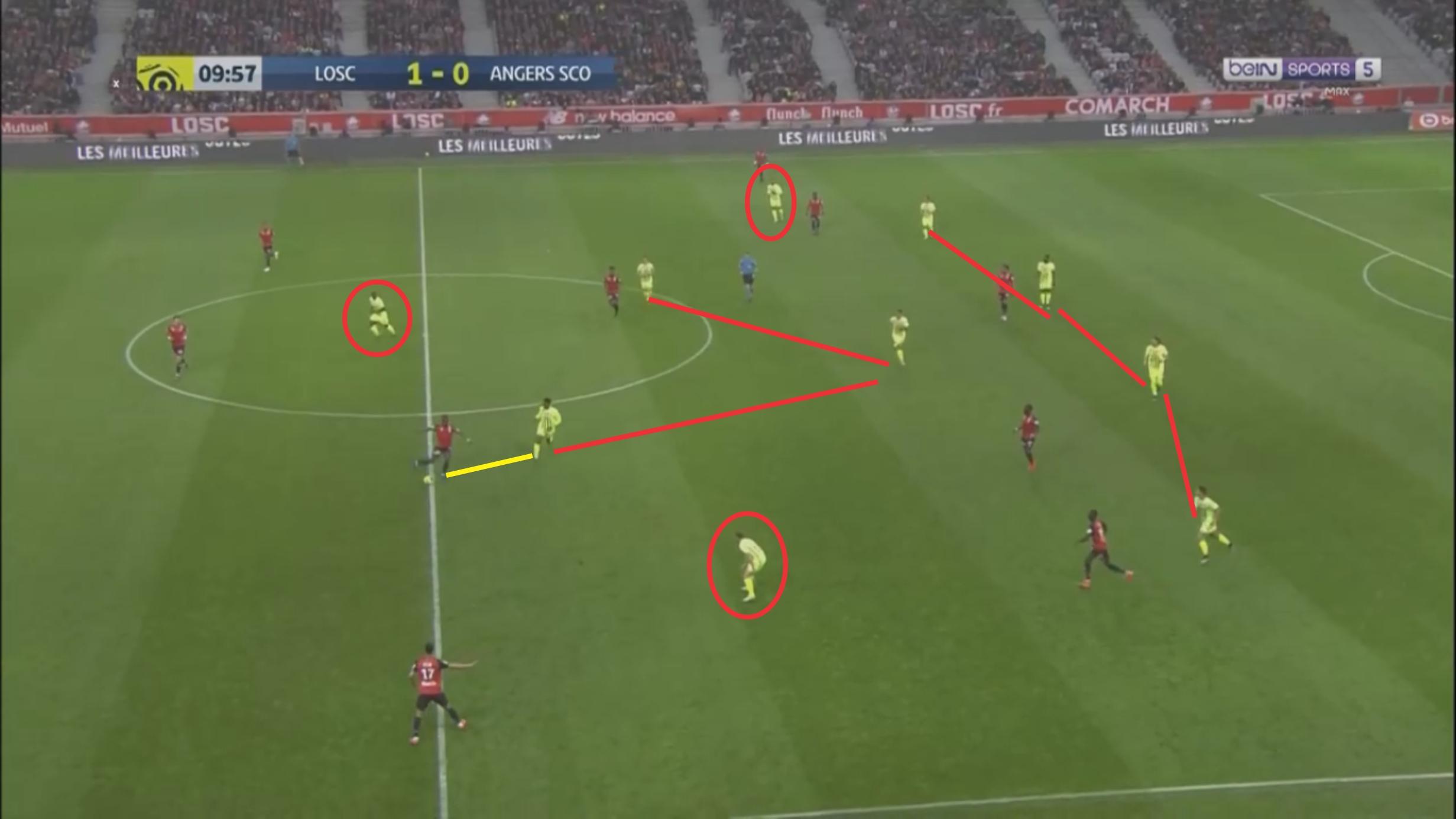 Julien Masson 2018/19 - scout report - tactical analysis - tactics
