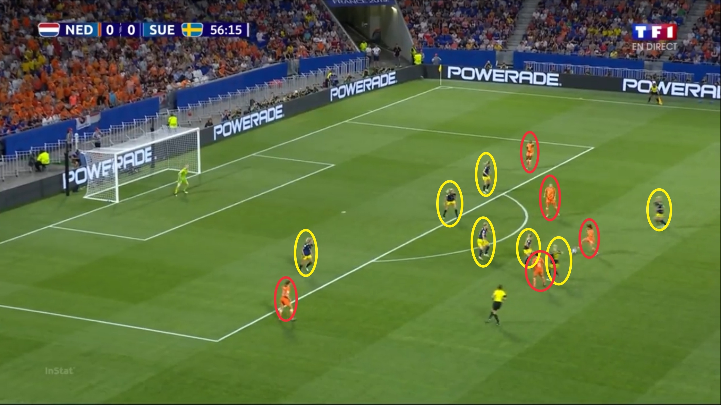 FIFA Women's World Cup 2019: England vs Sweden - tactical analysis tactics