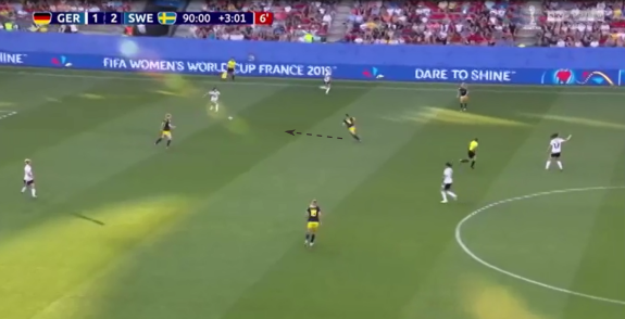 Kosovare Asllani 2018/19 - scout report - tactical analysis tactics