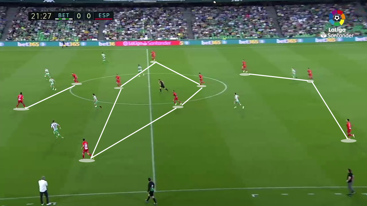 Rubi at Espanyol 2018/19 - tactical analysis tactics