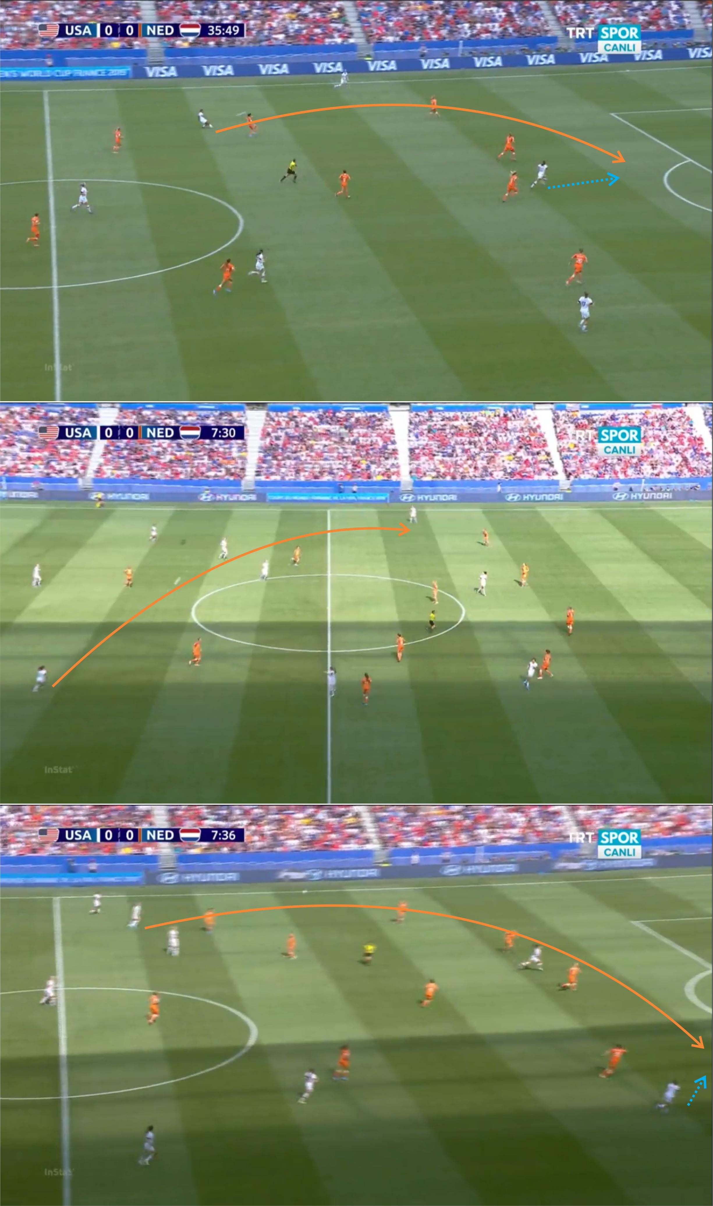 FIFA Women's World Cup 2019: USA vs Netherlands tactical analysis tactics