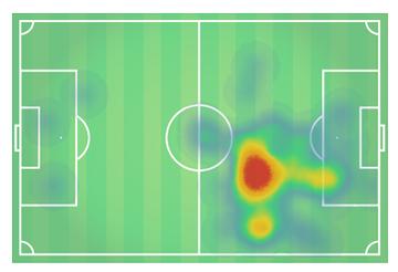 MLS 2019: LA Galaxy vs LAFC - tactical analysis tactics