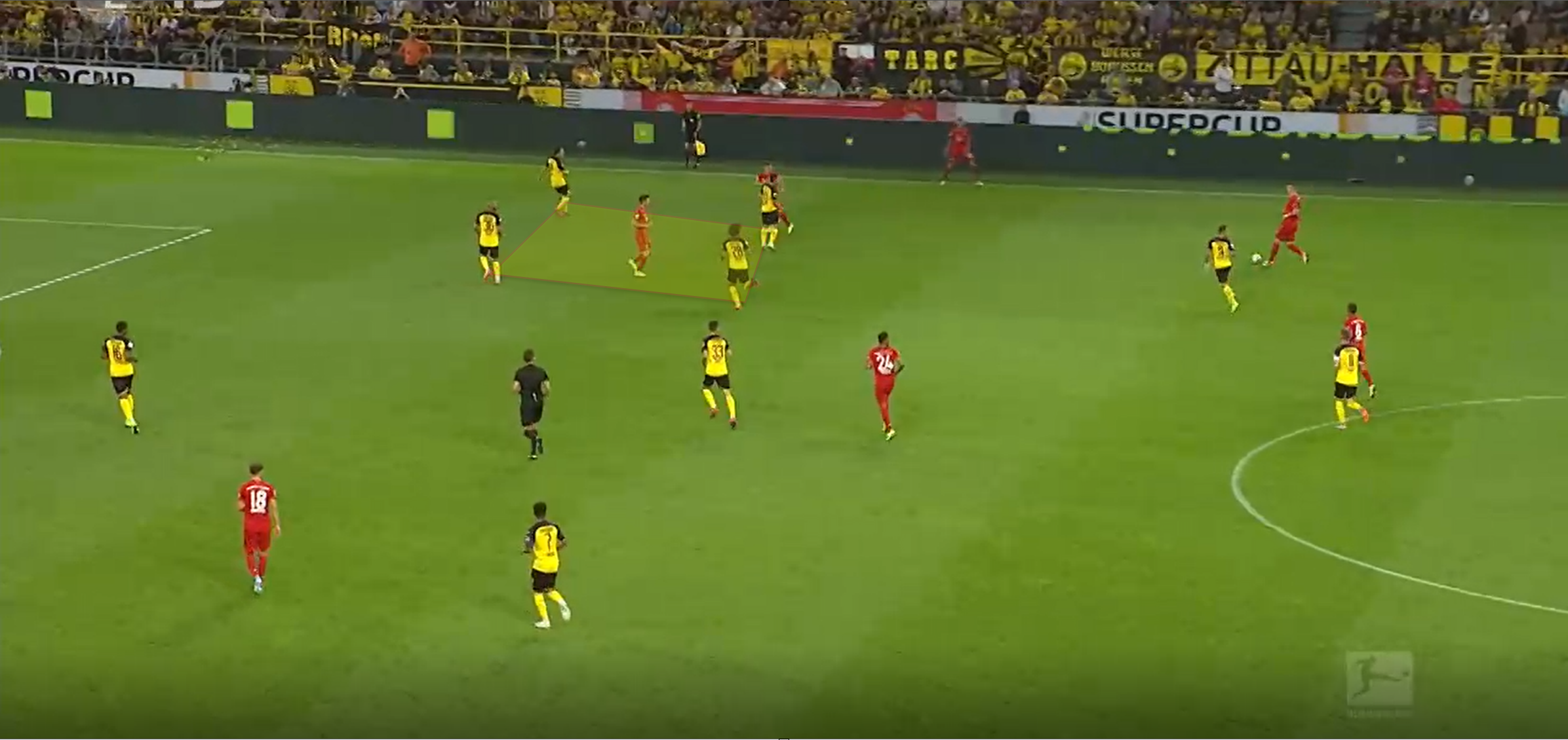 German Super Cup 2019: Borussia Dortmund vs Bayern Munich - Tactical Analysis tactics analysis