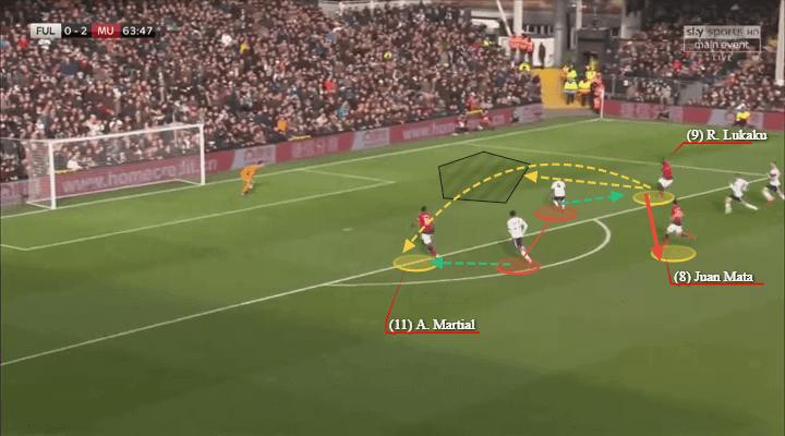Romelu Lukaku 2019/20 - scout report - tactical analysis - tactics