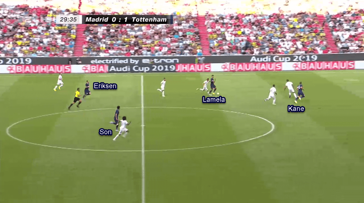 Tottenham 2019/20: Season Preview Scout Report Tactical Analysis Tactics
